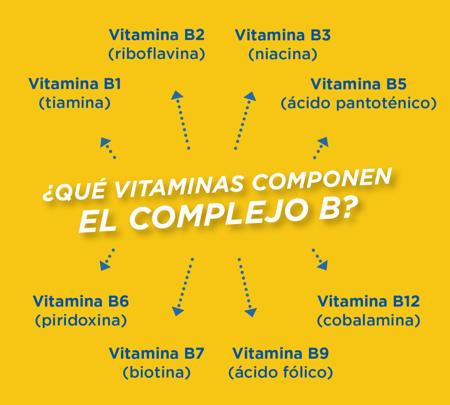 Bedoyecta Blog - ¿Qué vitaminas componen el complejo b?